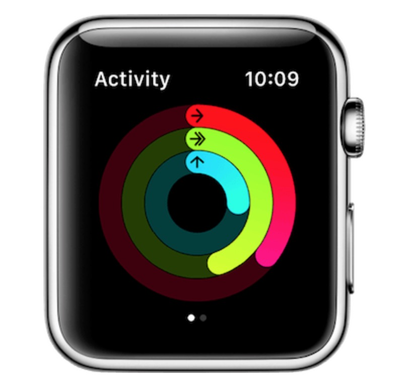 iPhone Activity App
